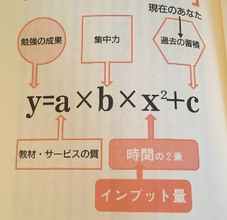勉強成果の公式は「質×集中力×時間の2乗+過去の蓄積」